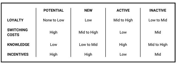 MLS Chart